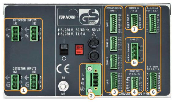 C8000 Back panel