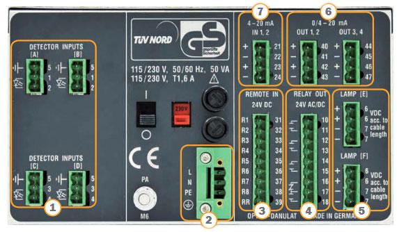 HC4000 Back panel