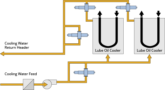Process diagram how optek monitors cooling water for trace amounts of oil
