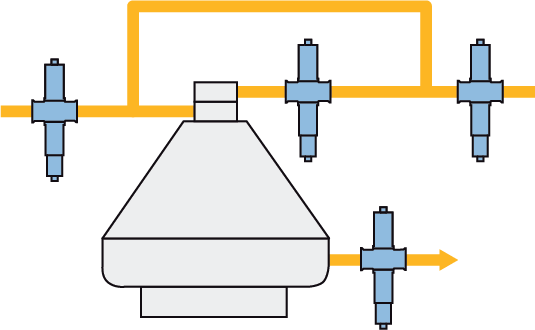 Separator Control in Breweries