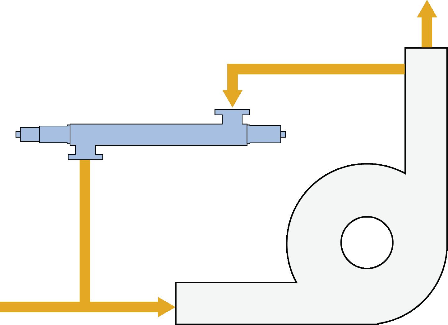 Chlorine Dioxide Vent Scrubber Monitoring